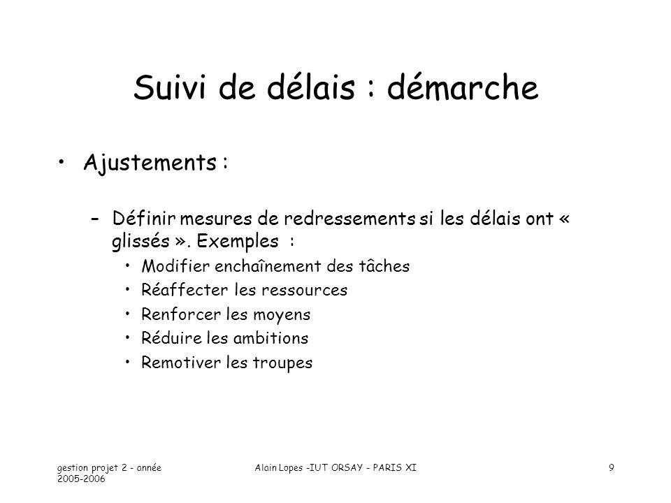 gestion projet 2 - année 2005-2006 Alain Lopes -IUT ORSAY - PARIS XI9 Suivi de délais : démarche Ajustements : –Définir mesures de redressements si le