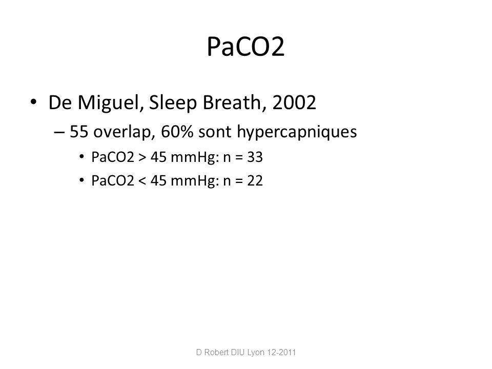 PaCO2 De Miguel, Sleep Breath, 2002 – 55 overlap, 60% sont hypercapniques PaCO2 > 45 mmHg: n = 33 PaCO2 < 45 mmHg: n = 22 D Robert DIU Lyon 12-2011