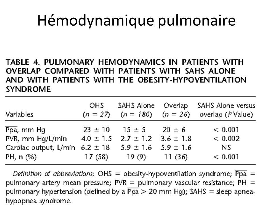 Hémodynamique pulmonaire D Robert DIU Lyon 12-2011