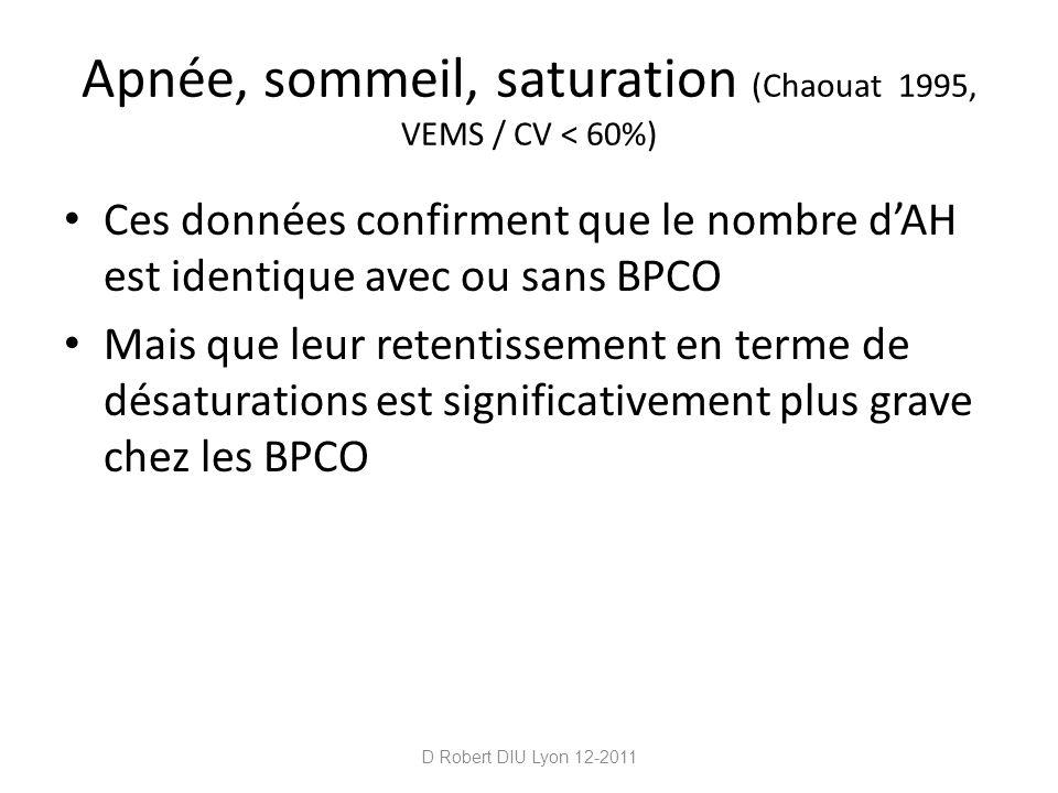 Apnée, sommeil, saturation (Chaouat 1995, VEMS / CV < 60%) Ces données confirment que le nombre dAH est identique avec ou sans BPCO Mais que leur rete