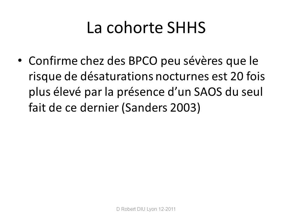 La cohorte SHHS Confirme chez des BPCO peu sévères que le risque de désaturations nocturnes est 20 fois plus élevé par la présence dun SAOS du seul fa