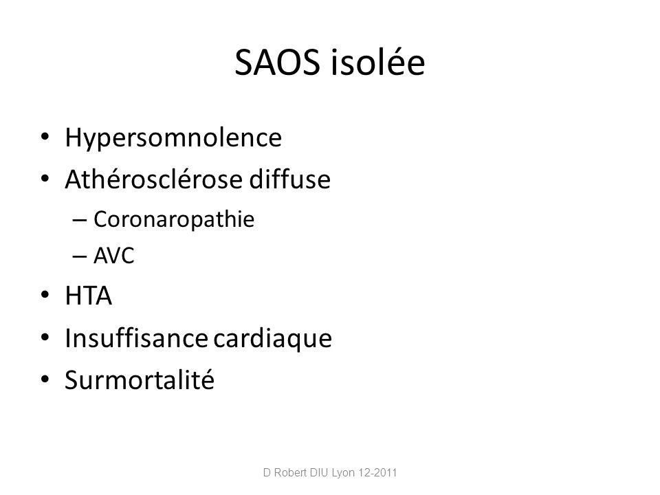 SAOS isolée Hypersomnolence Athérosclérose diffuse – Coronaropathie – AVC HTA Insuffisance cardiaque Surmortalité D Robert DIU Lyon 12-2011
