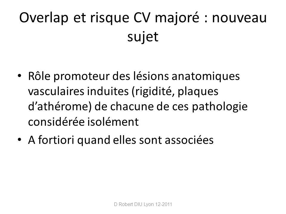 Overlap et risque CV majoré : nouveau sujet Rôle promoteur des lésions anatomiques vasculaires induites (rigidité, plaques dathérome) de chacune de ce