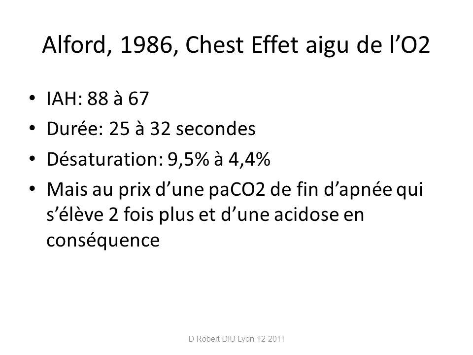 Alford, 1986, Chest Effet aigu de lO2 IAH: 88 à 67 Durée: 25 à 32 secondes Désaturation: 9,5% à 4,4% Mais au prix dune paCO2 de fin dapnée qui sélève