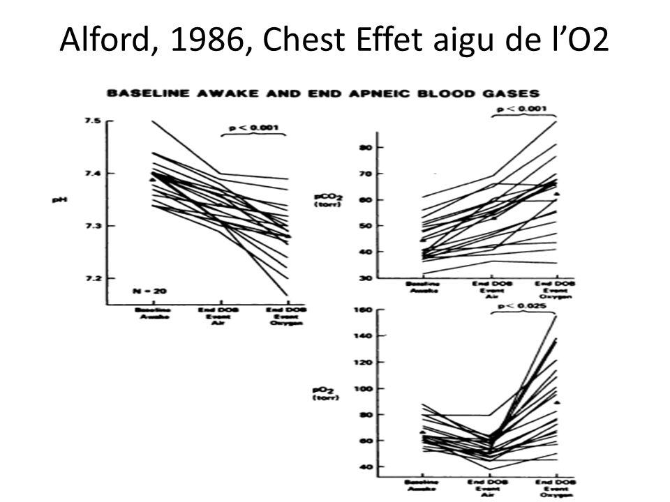 Alford, 1986, Chest Effet aigu de lO2 D Robert DIU Lyon 12-2011