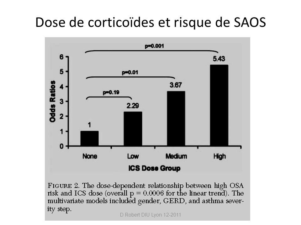 Dose de corticoïdes et risque de SAOS D Robert DIU Lyon 12-2011
