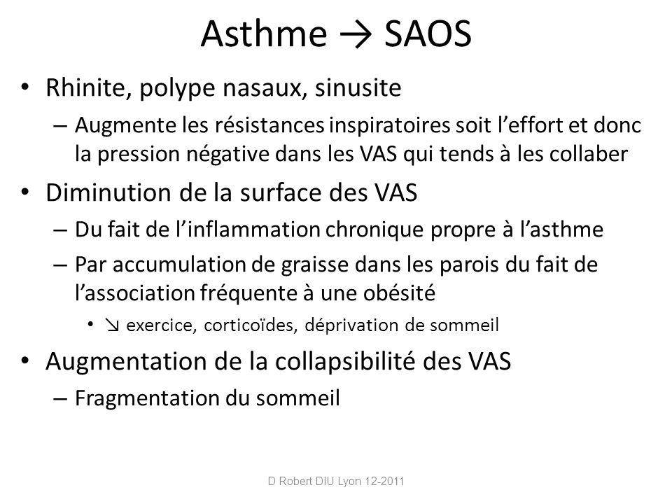 Asthme SAOS Rhinite, polype nasaux, sinusite – Augmente les résistances inspiratoires soit leffort et donc la pression négative dans les VAS qui tends