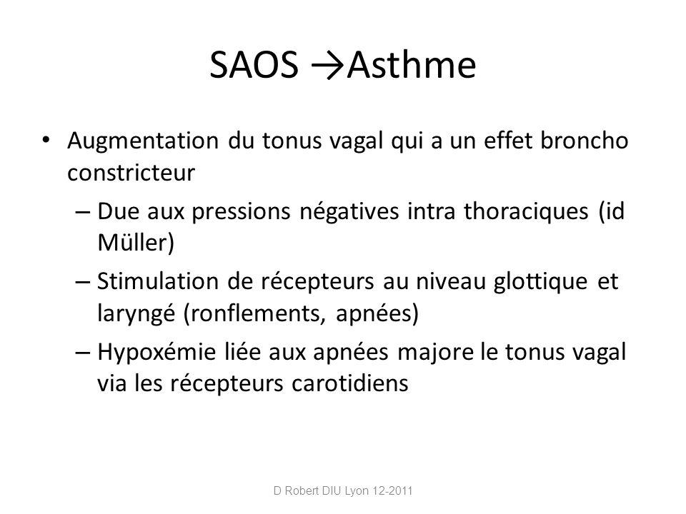 SAOS Asthme Augmentation du tonus vagal qui a un effet broncho constricteur – Due aux pressions négatives intra thoraciques (id Müller) – Stimulation