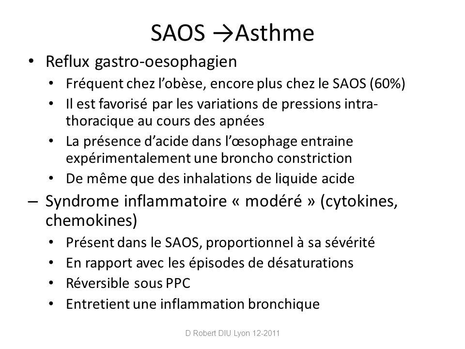 SAOS Asthme Reflux gastro-oesophagien Fréquent chez lobèse, encore plus chez le SAOS (60%) Il est favorisé par les variations de pressions intra- thor