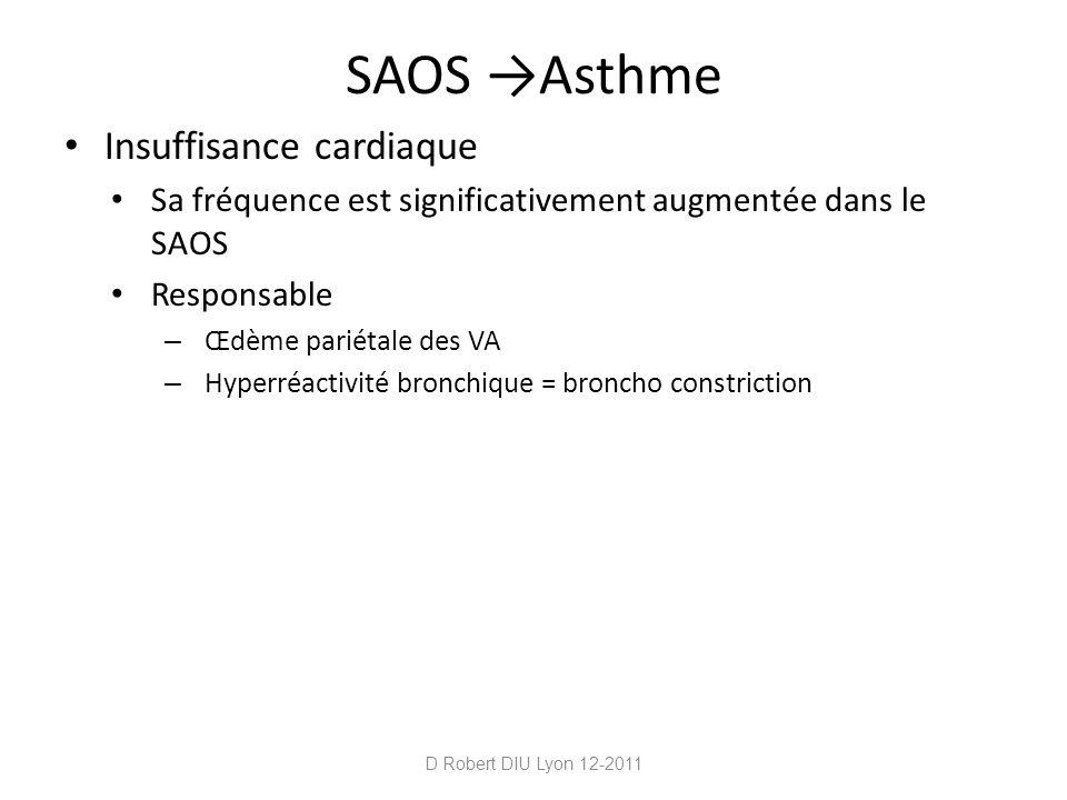 SAOS Asthme Insuffisance cardiaque Sa fréquence est significativement augmentée dans le SAOS Responsable – Œdème pariétale des VA – Hyperréactivité br