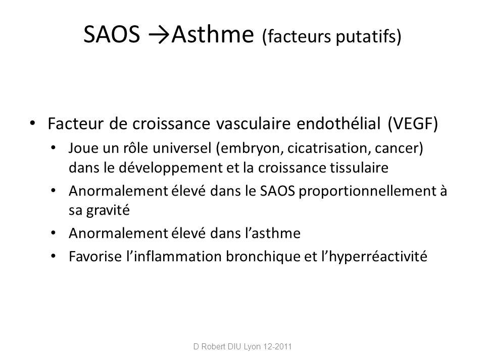SAOS Asthme (facteurs putatifs) Facteur de croissance vasculaire endothélial (VEGF) Joue un rôle universel (embryon, cicatrisation, cancer) dans le dé