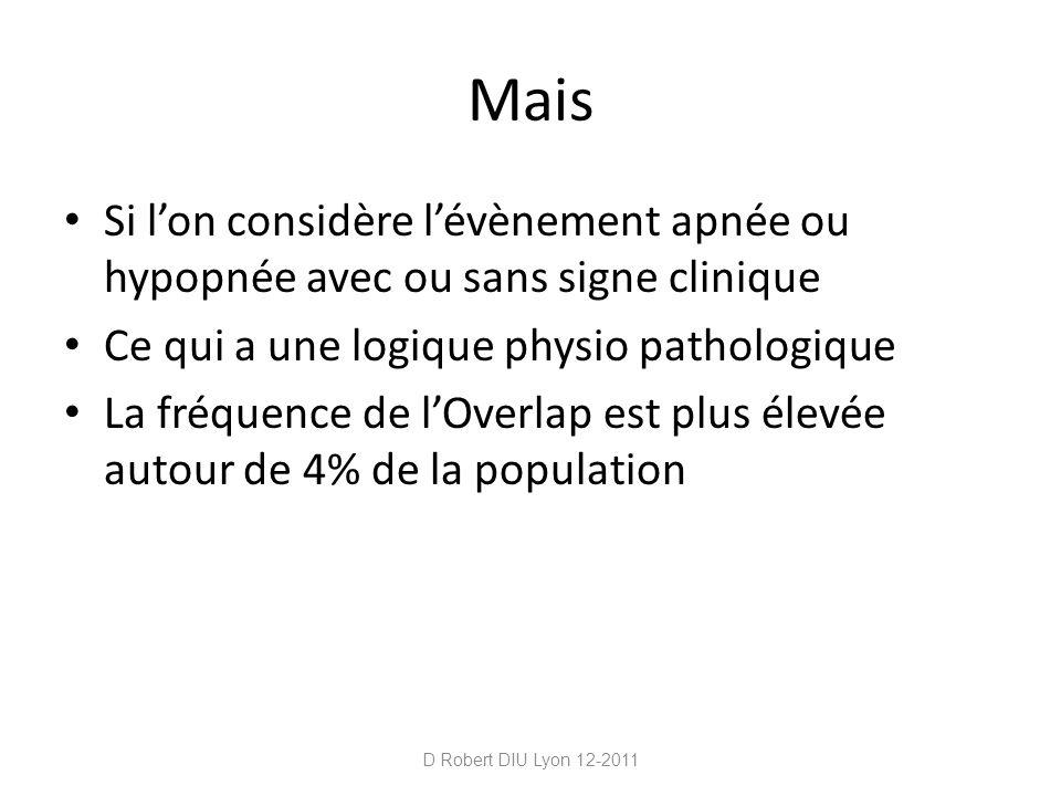 Apnée, sommeil, saturation (Chaouat 1995, VEMS / CV < 60%) Ces données confirment que le nombre dAH est identique avec ou sans BPCO Mais que leur retentissement en terme de désaturations est significativement plus grave chez les BPCO D Robert DIU Lyon 12-2011