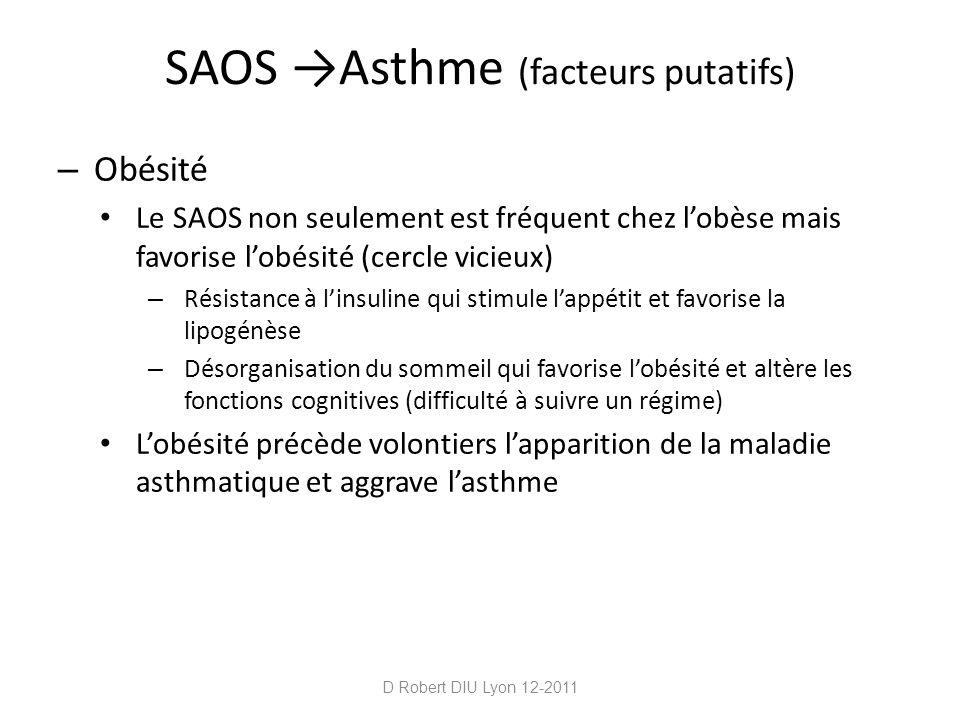 SAOS Asthme (facteurs putatifs) – Obésité Le SAOS non seulement est fréquent chez lobèse mais favorise lobésité (cercle vicieux) – Résistance à linsul