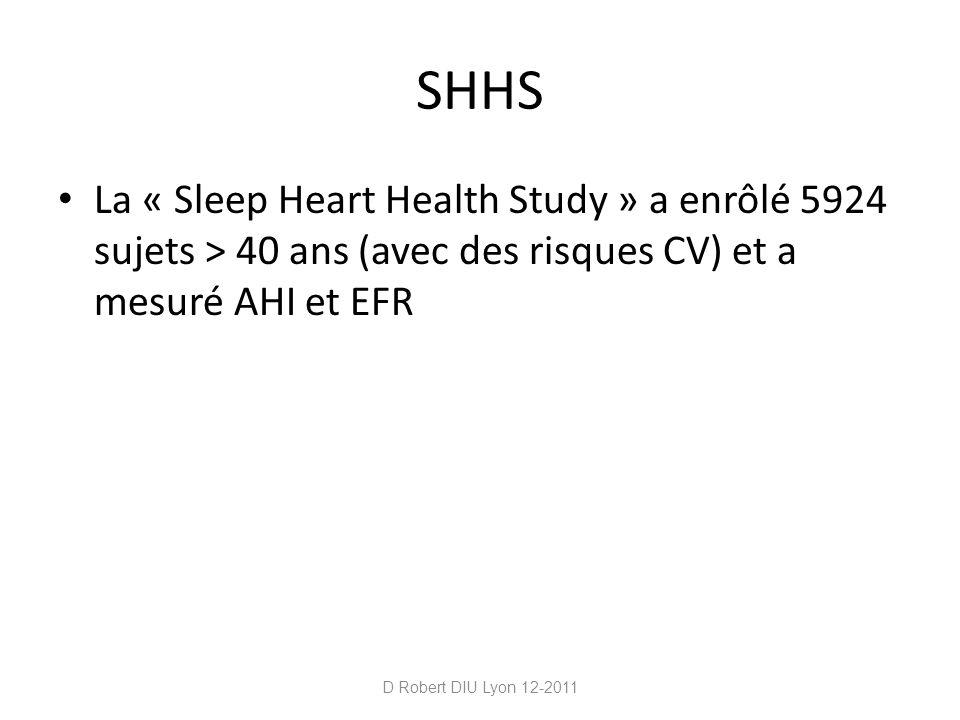 SHHS La « Sleep Heart Health Study » a enrôlé 5924 sujets > 40 ans (avec des risques CV) et a mesuré AHI et EFR D Robert DIU Lyon 12-2011