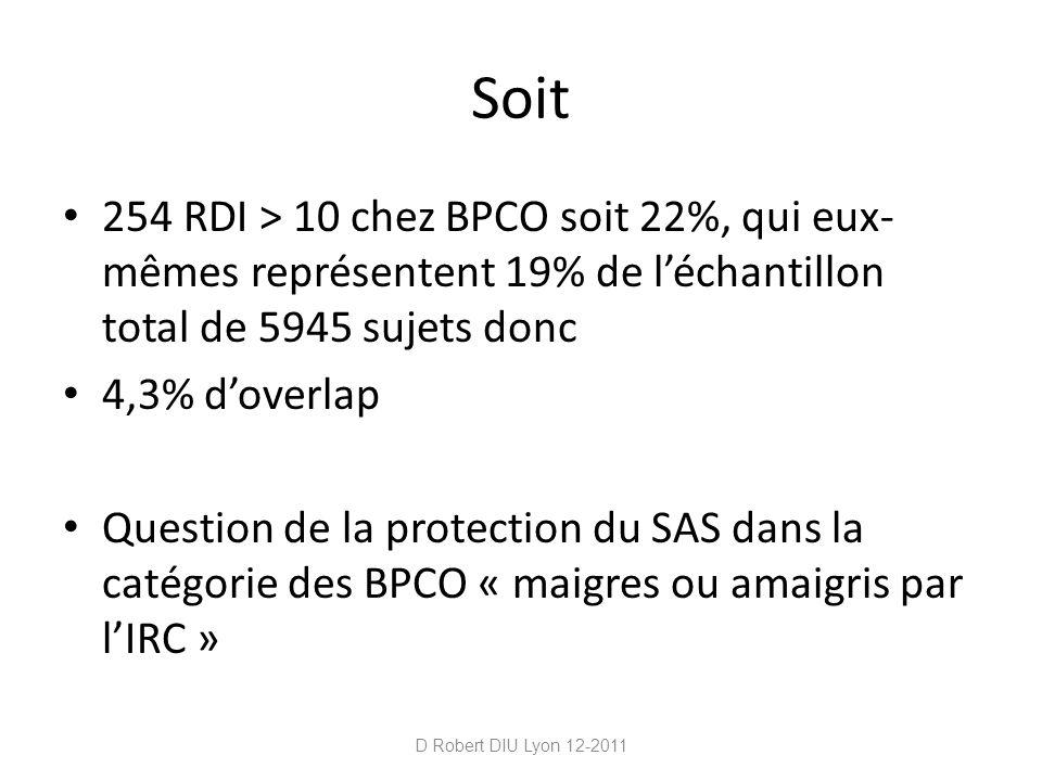 Soit 254 RDI > 10 chez BPCO soit 22%, qui eux- mêmes représentent 19% de léchantillon total de 5945 sujets donc 4,3% doverlap Question de la protectio
