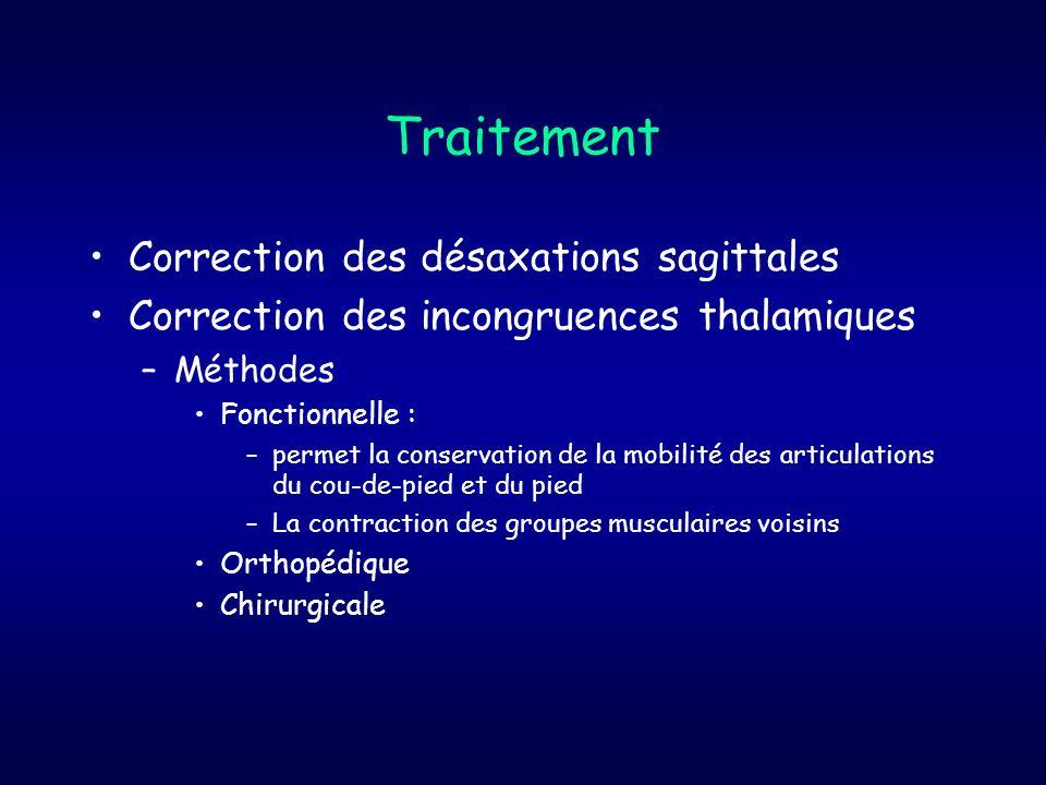 Traitement Correction des désaxations sagittales Correction des incongruences thalamiques –Méthodes Fonctionnelle : –permet la conservation de la mobi