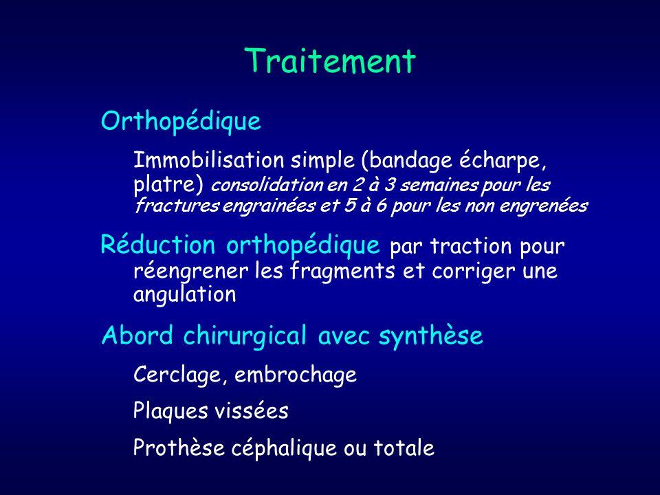 Traitement Orthopédique Immobilisation simple (bandage écharpe, platre) consolidation en 2 à 3 semaines pour les fractures engrainées et 5 à 6 pour le