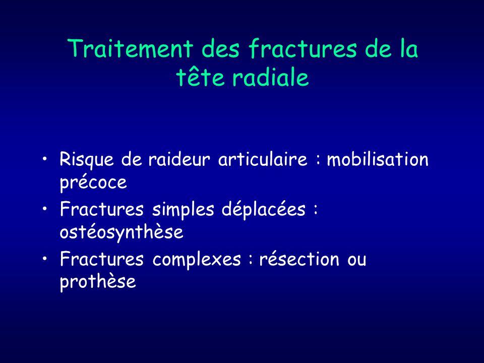 Traitement des fractures de la tête radiale Risque de raideur articulaire : mobilisation précoce Fractures simples déplacées : ostéosynthèse Fractures