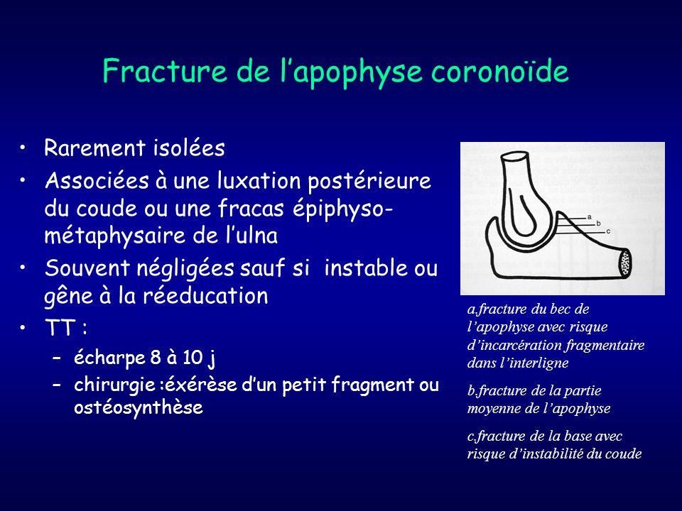 Fracture de lapophyse coronoïde Rarement isolées Associées à une luxation postérieure du coude ou une fracas épiphyso- métaphysaire de lulna Souvent n