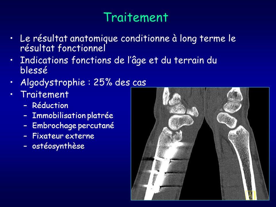 Traitement Le résultat anatomique conditionne à long terme le résultat fonctionnel Indications fonctions de lâge et du terrain du blessé Algodystrophi