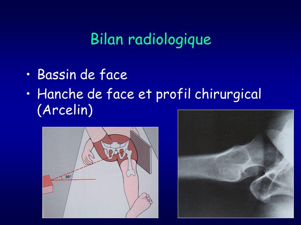 Bilan radiologique Bassin de face Hanche de face et profil chirurgical (Arcelin)