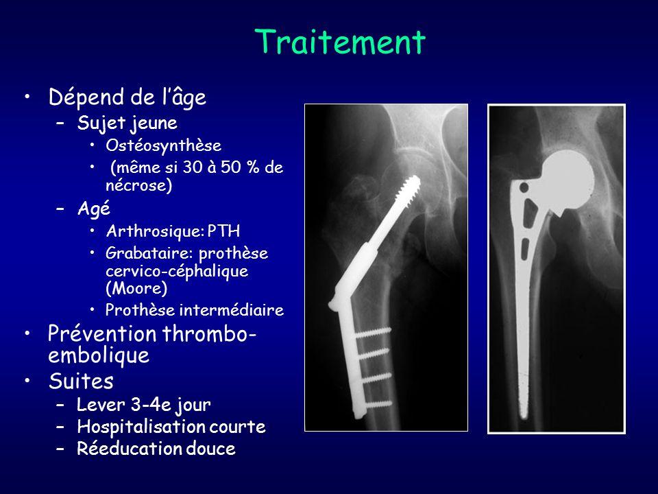 Traitement Dépend de lâge –Sujet jeune Ostéosynthèse (même si 30 à 50 % de nécrose) –Agé Arthrosique: PTH Grabataire: prothèse cervico-céphalique (Moo