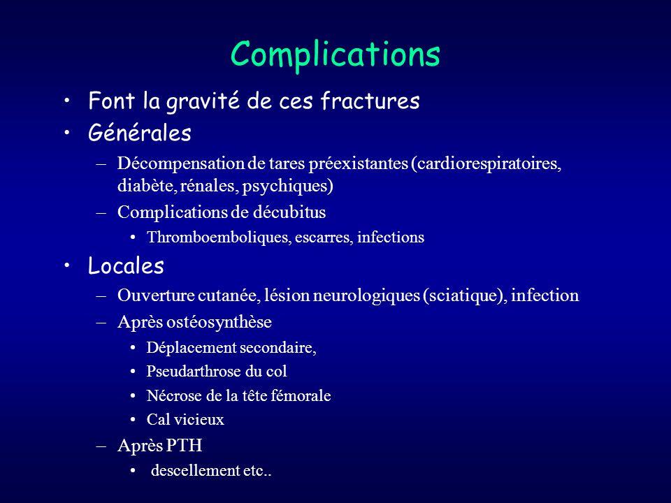 Complications Font la gravité de ces fractures Générales –Décompensation de tares préexistantes (cardiorespiratoires, diabète, rénales, psychiques) –C