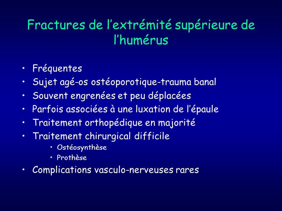 Fractures de lextrémité supérieure de lhumérus Fréquentes Sujet agé-os ostéoporotique-trauma banal Souvent engrenées et peu déplacées Parfois associée