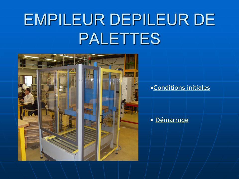 EMPILEUR DEPILEUR DE PALETTES Conditions initiales Démarrage