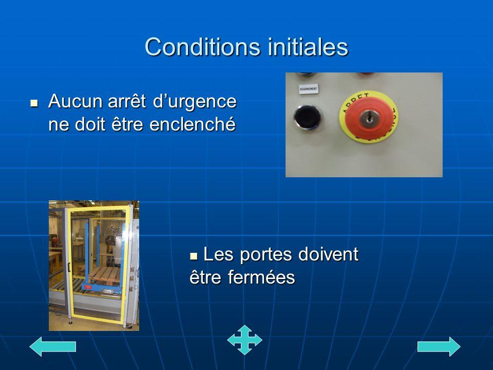 Conditions initiales Aucun arrêt durgence ne doit être enclenché Aucun arrêt durgence ne doit être enclenché Les portes doivent être fermées Les portes doivent être fermées