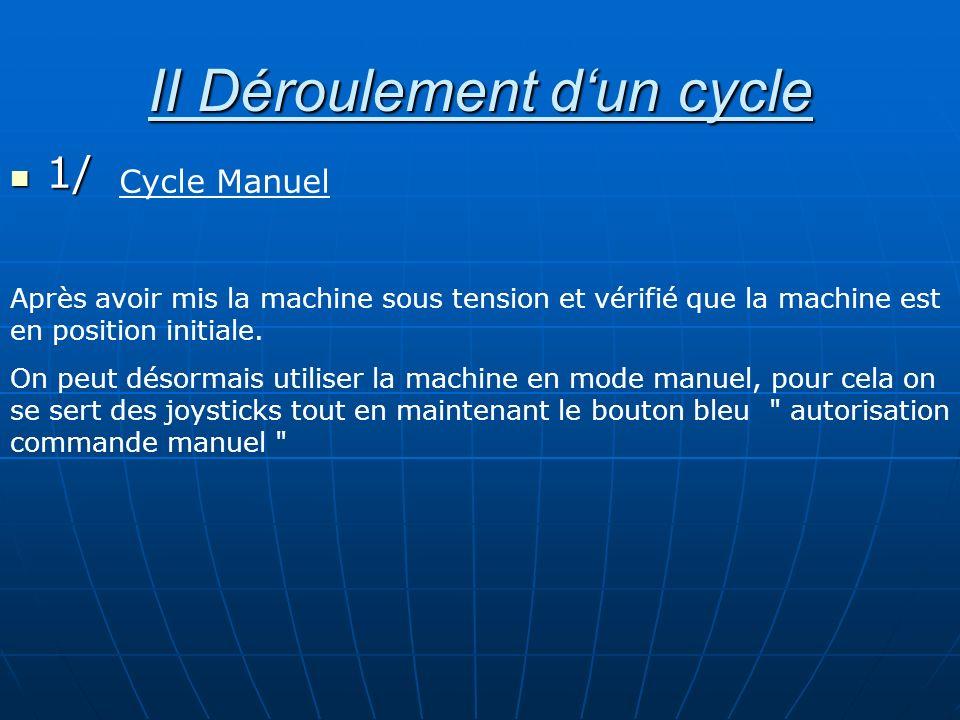 II Déroulement dun cycle 1/ 1/ Cycle Manuel Après avoir mis la machine sous tension et vérifié que la machine est en position initiale. On peut désorm