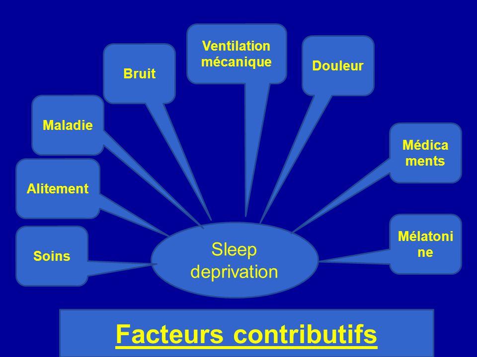 Sleep deprivation Soins Maladie Bruit Ventilation mécanique Douleur Médica ments Mélatoni ne Facteurs contributifs Alitement