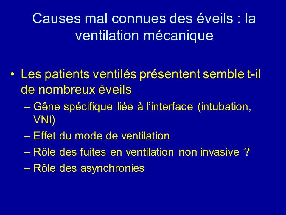 Causes mal connues des éveils : la ventilation mécanique Les patients ventilés présentent semble t-il de nombreux éveils –Gêne spécifique liée à linte