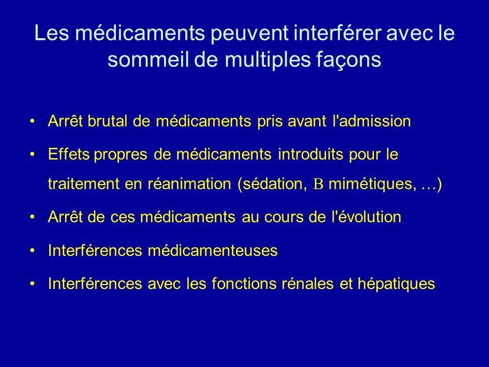 Arrêt brutal de médicaments pris avant l'admission Effets propres de médicaments introduits pour le traitement en réanimation (sédation, B mimétiques,
