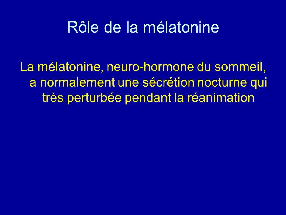 Rôle de la mélatonine La mélatonine, neuro-hormone du sommeil, a normalement une sécrétion nocturne qui très perturbée pendant la réanimation