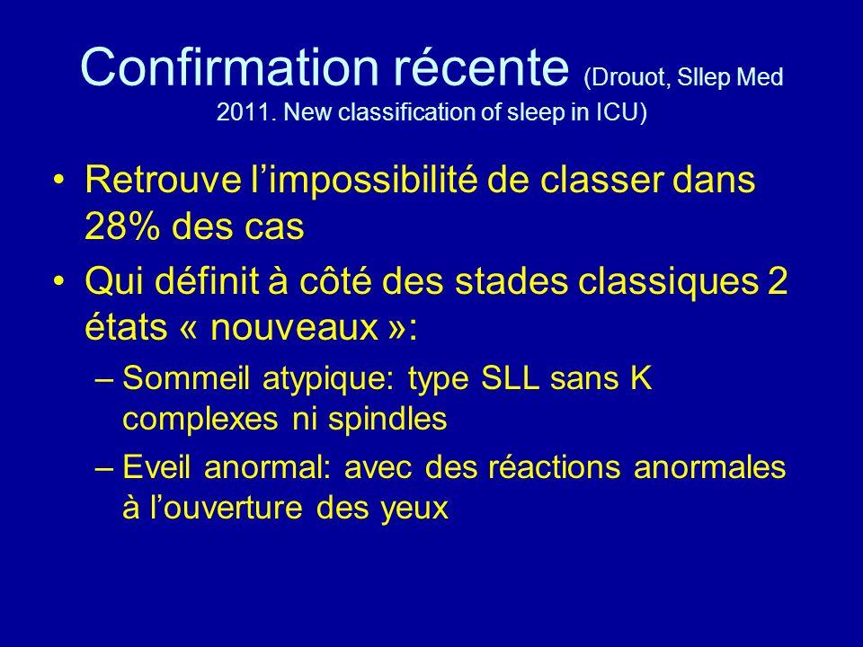 Confirmation récente (Drouot, Sllep Med 2011. New classification of sleep in ICU) Retrouve limpossibilité de classer dans 28% des cas Qui définit à cô