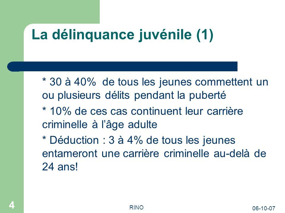 06-10-07 RINO 5 La délinquance juvénile (2) * Vols, infractions : 70% * Actes dagression criminelle : 5 à 6 % * Actes de vandalisme : 12 % * Autres délits : 12 % * Abus sexuels : 1 %