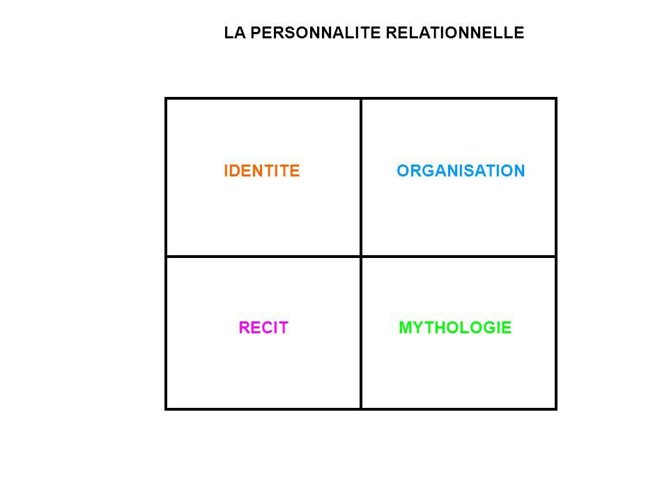 LA PERSONNALITE RELATIONNELLE IDENTITE RECIT ORGANISATION MYTHOLOGIE