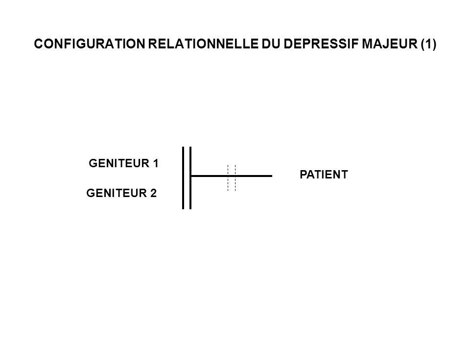 CONFIGURATION RELATIONNELLE DU DEPRESSIF MAJEUR (1) GENITEUR 1 GENITEUR 2 PATIENT