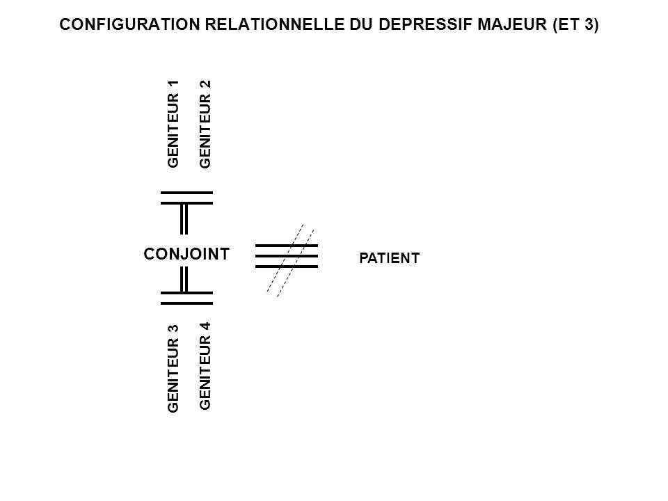 CONFIGURATION RELATIONNELLE DU DEPRESSIF MAJEUR (ET 3) CONJOINT GENITEUR 1 GENITEUR 2 GENITEUR 3 GENITEUR 4 PATIENT
