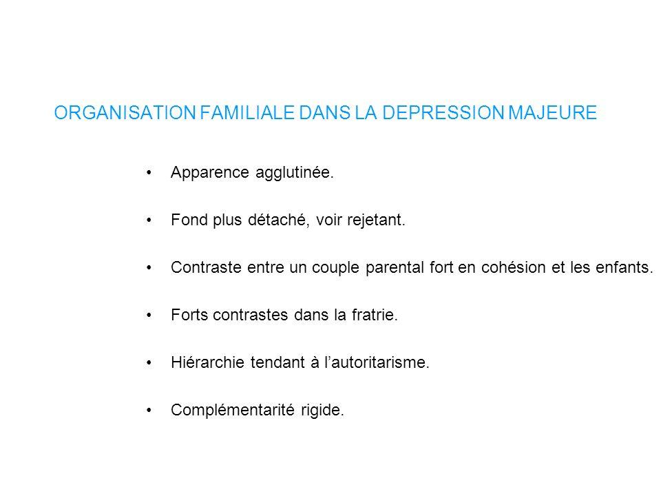 ORGANISATION FAMILIALE DANS LA DEPRESSION MAJEURE Apparence agglutinée. Fond plus détaché, voir rejetant. Contraste entre un couple parental fort en c