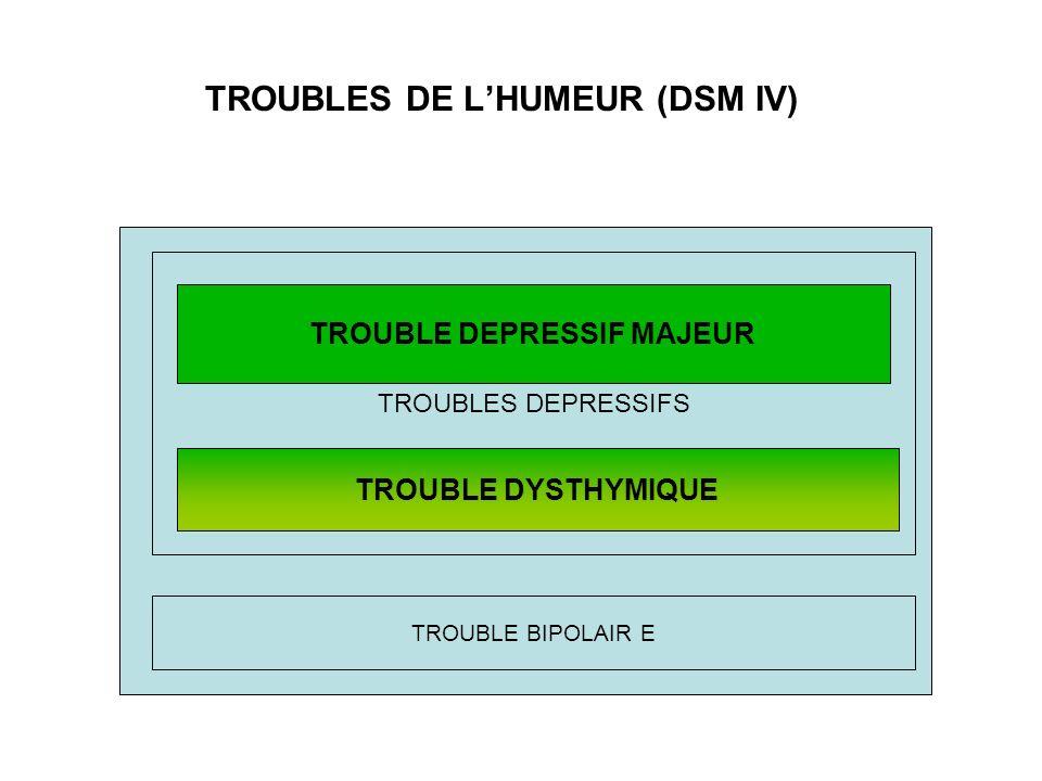 TROUBLES DE LHUMEUR (DSM IV) TROUBLE BIPOLAIR E TROUBLES DEPRESSIFS TROUBLE DEPRESSIF MAJEUR TROUBLE DYSTHYMIQUE