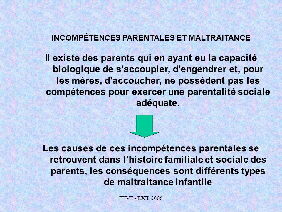 IFIVF - EXIL 2006 Les trois finalités fondamentales de la fonction parental I)Apporter les soins nécessaires aux enfants principalement sa nourriture affective II)Assurer leur éducation III) Faciliter leur socialisation.