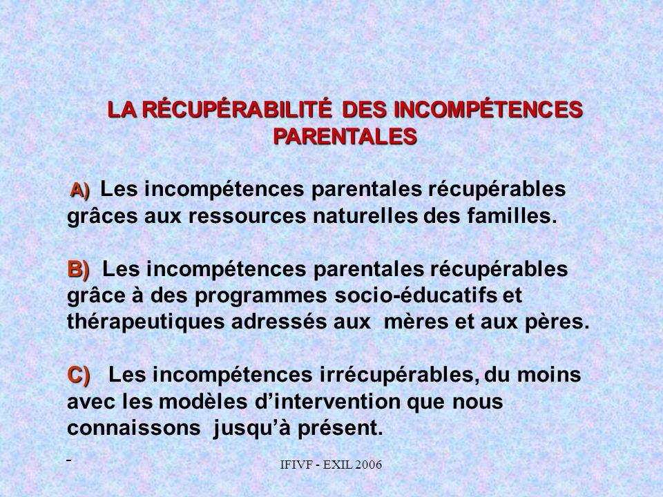 IFIVF - EXIL 2006 LA RÉCUPÉRABILITÉ DES INCOMPÉTENCES PARENTALES A) A) Les incompétences parentales récupérables grâces aux ressources naturelles des