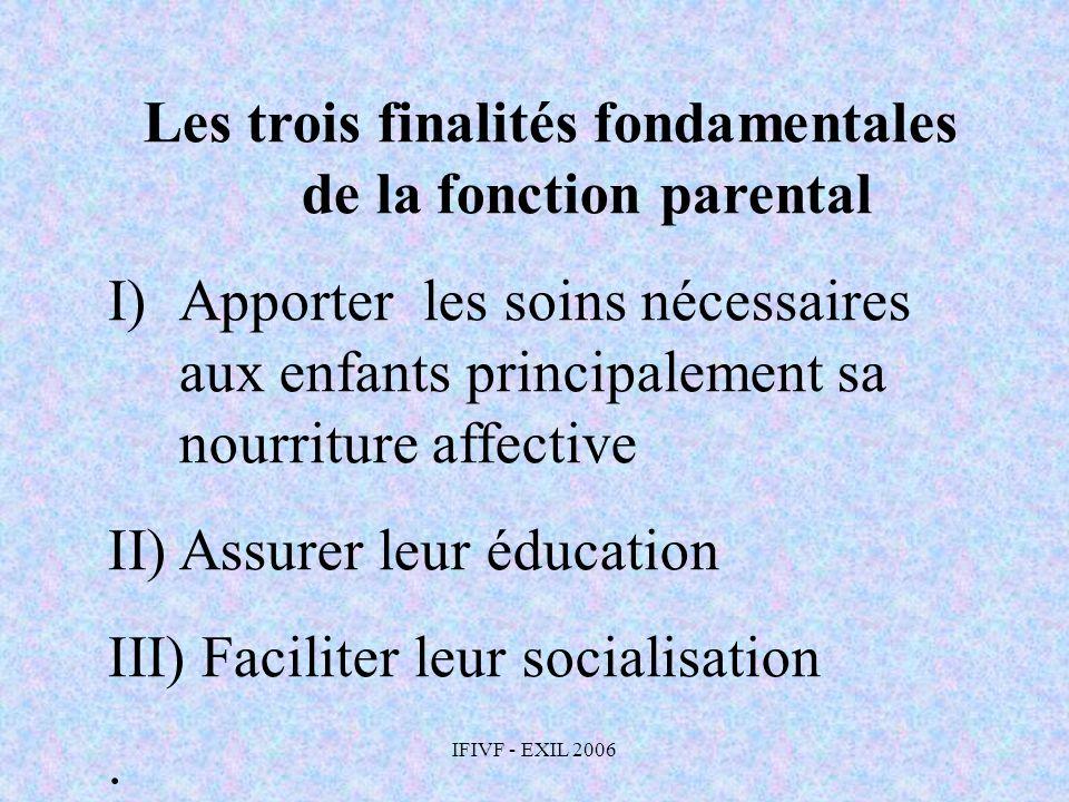 IFIVF - EXIL 2006 Les trois finalités fondamentales de la fonction parental I)Apporter les soins nécessaires aux enfants principalement sa nourriture