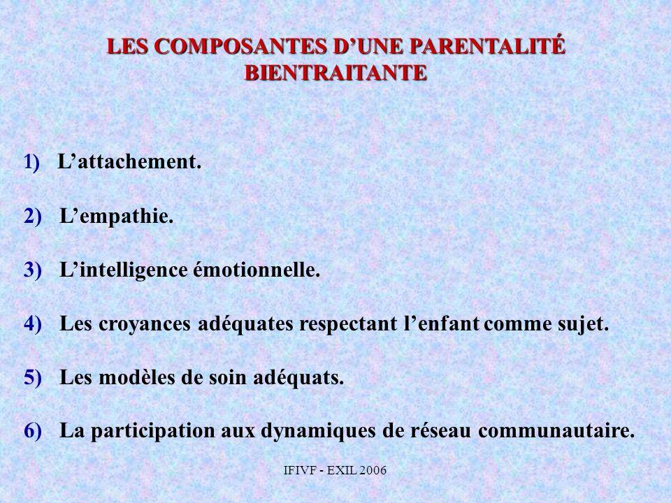 IFIVF - EXIL 2006 LES COMPOSANTES DUNE PARENTALITÉ BIENTRAITANTE 1) Lattachement. 2) Lempathie. 3) Lintelligence émotionnelle. 4) Les croyances adéqua