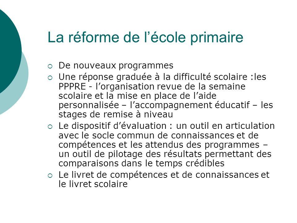 La réforme de lécole primaire De nouveaux programmes Une réponse graduée à la difficulté scolaire :les PPPRE - lorganisation revue de la semaine scola