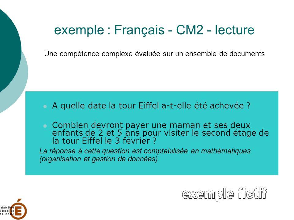 exemple : Français - CM2 - lecture Une compétence complexe évaluée sur un ensemble de documents A quelle date la tour Eiffel a-t-elle été achevée ? Co