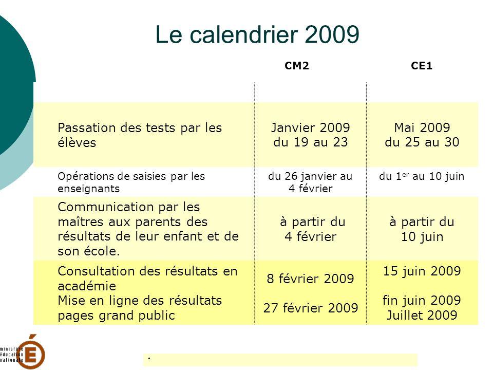Le calendrier 2009 CM2CE1 Passation des tests par les élèves Janvier 2009 du 19 au 23 Mai 2009 du 25 au 30 Opérations de saisies par les enseignants d