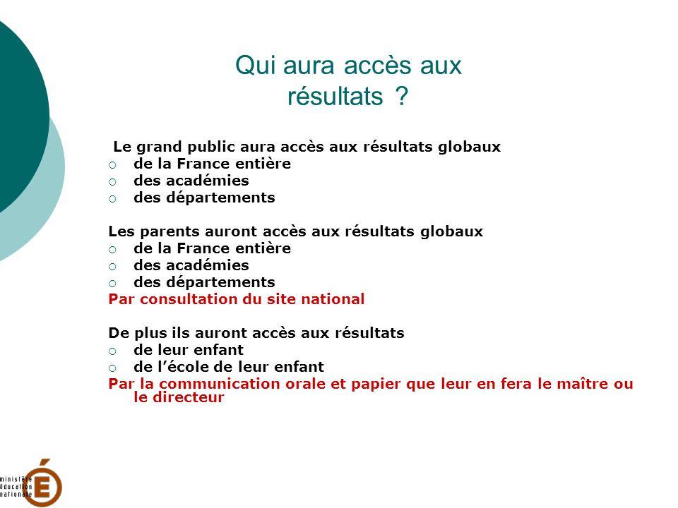 Qui aura accès aux résultats ? Le grand public aura accès aux résultats globaux de la France entière des académies des départements Les parents auront